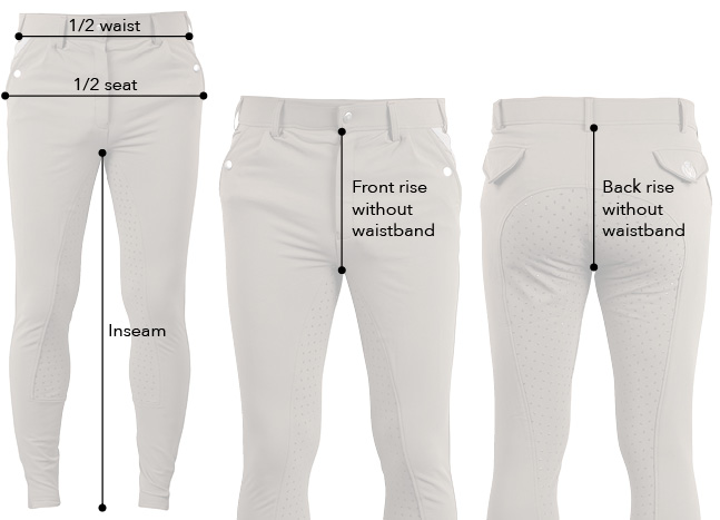 Pants - How to wear Montar Breeches ?